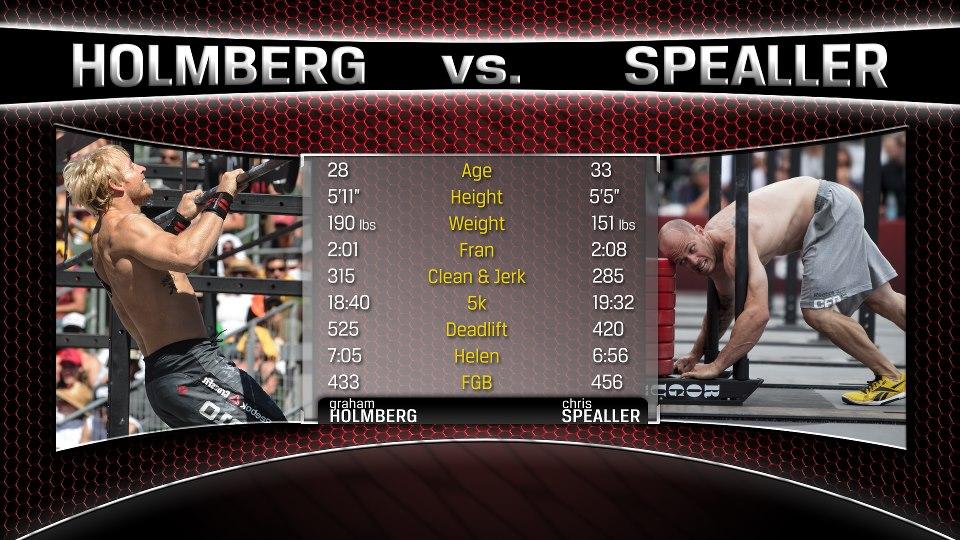 Holmberg vs Spealler
