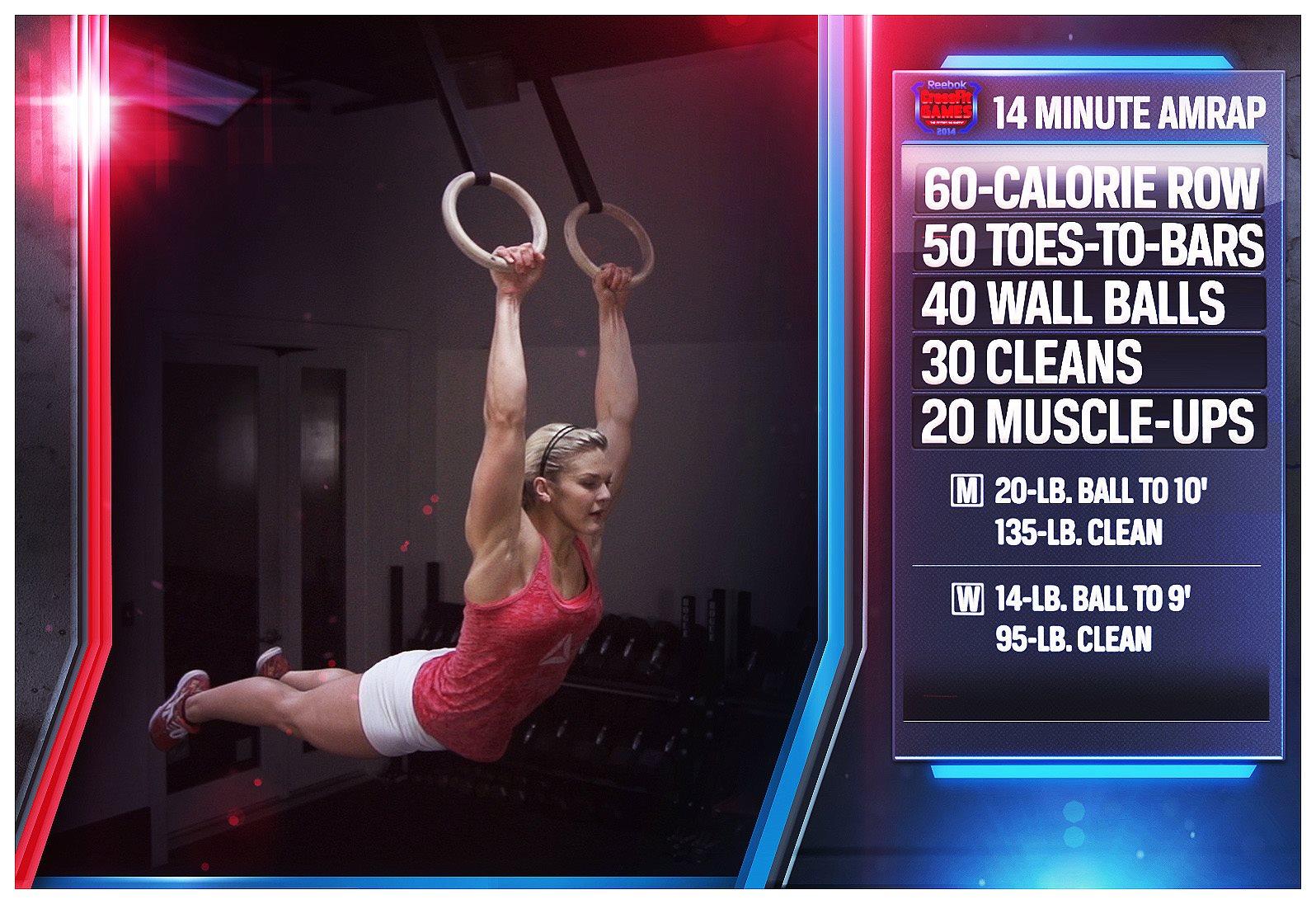 14.4 Workout Details