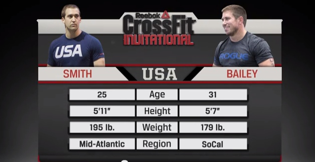 team usa 2015 CrossFit Invitiational