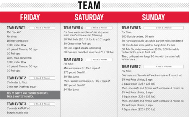 2013 CrossFit Regionals: Team Event Schedule